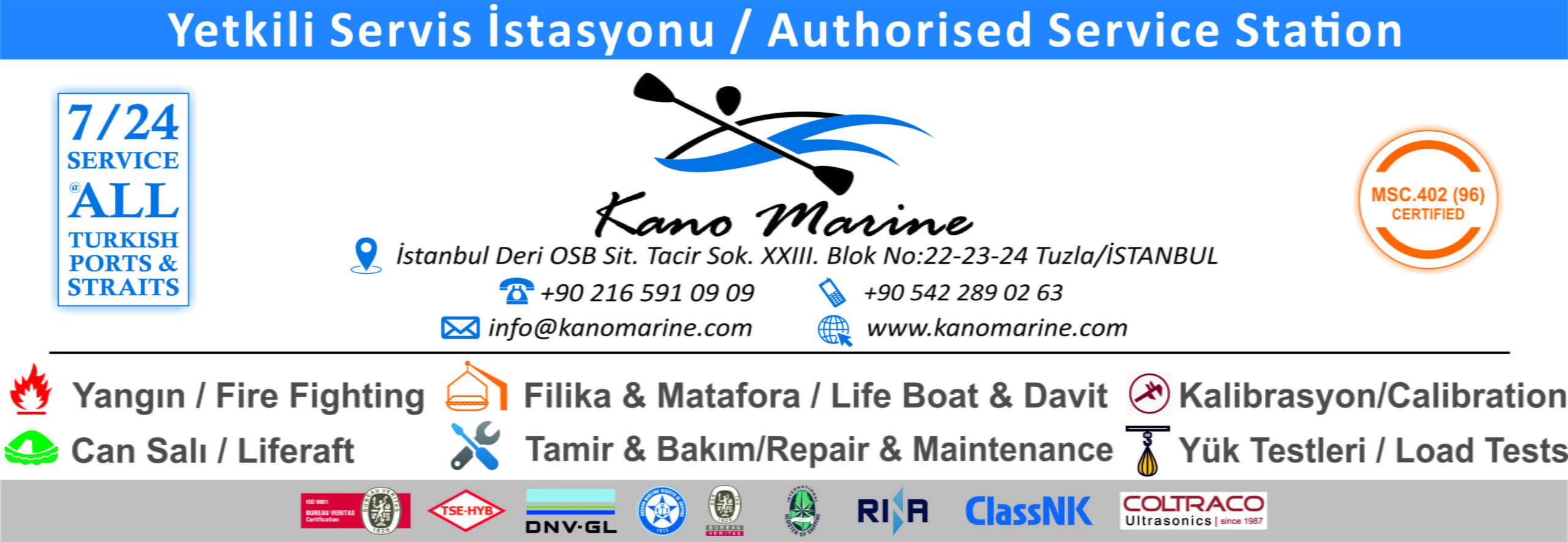 Turkey ODA Kano